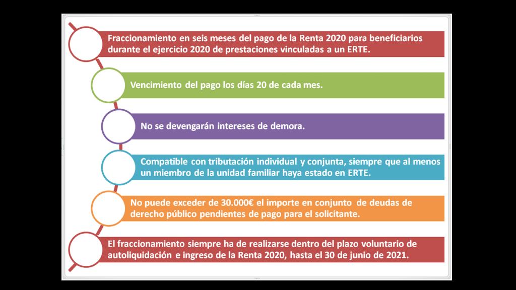 renta-2020-fraccionamiento